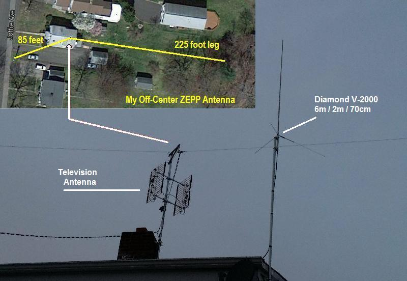 The Connecticut Antenna Farm