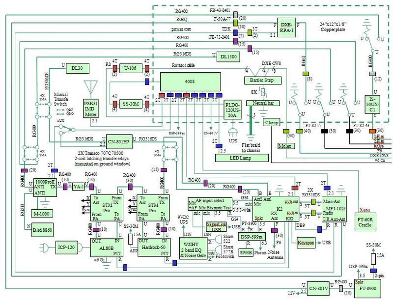 LED Christmas Light Circuit Diagram further Circuit Diagram Worksheet as well Ups Schematic Gutor Ups Schematic Schematic Ups Online Schematic besides Inverter Circuit Diagram likewise January 2013 Circuit Schematic Diagram. on schematic circuit diagram cyberpower cp1285c