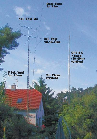 Antenna farm OK1NE
