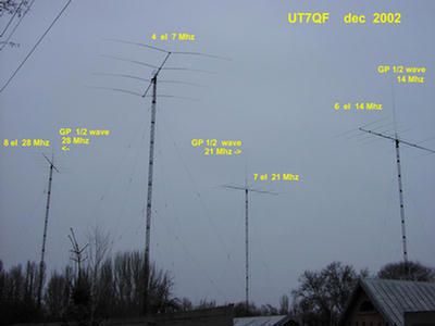 QSL image for UT7QF