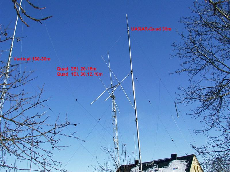 Antennas to 2013 :