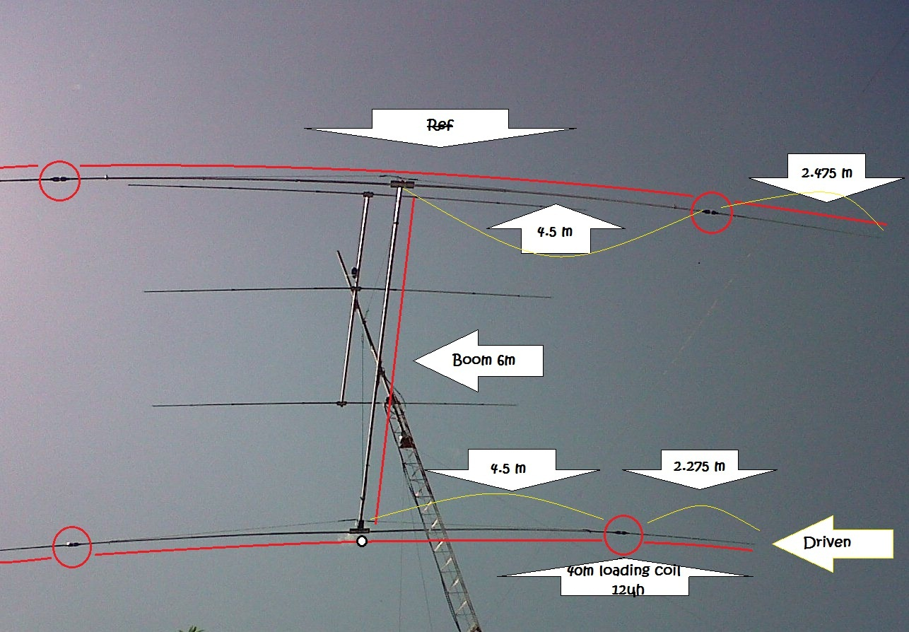 40m 2element yagi (shorten) by. YB7GRN