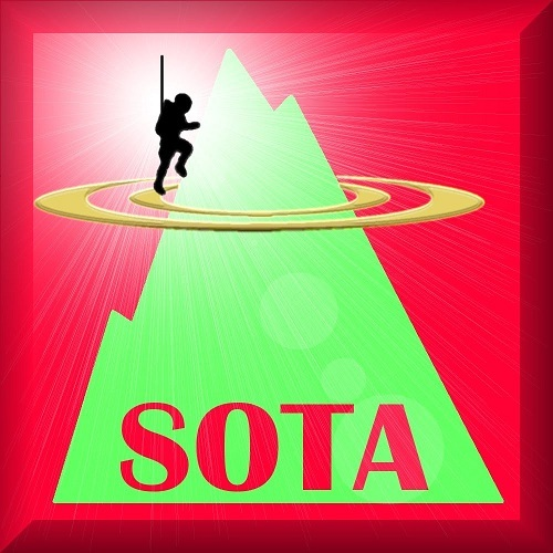 SOTA activations