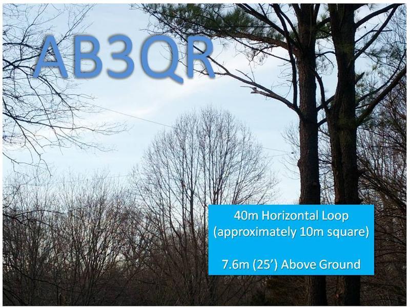QSL image for AB3QR