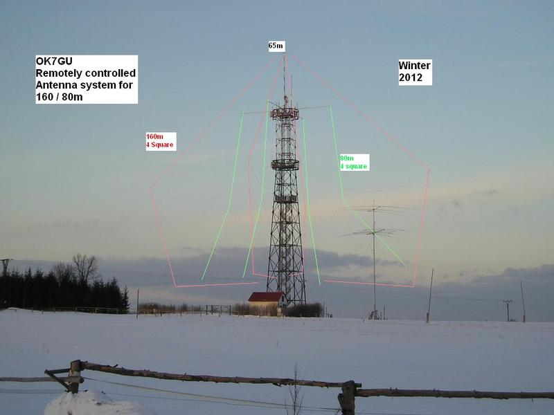 Winter view of my second remotely controlled site with full size 4square systems for 160 and 80m. Not shown is 7 long beverages (each 250m long) for RX.antennas