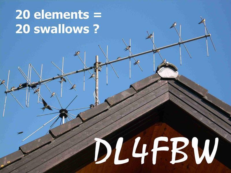QSL image for DL4FBW
