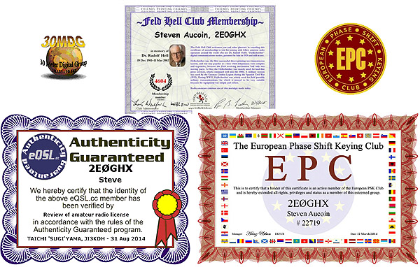 2E0GHX Amateur Radio Affiliations