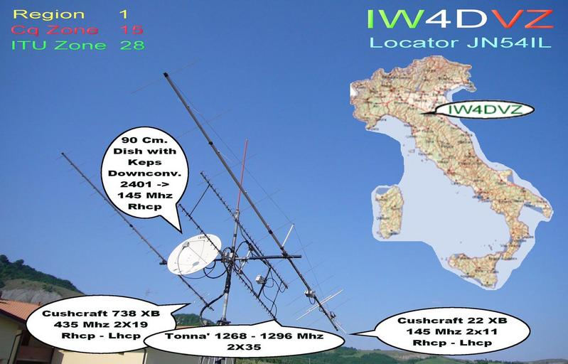 QSL image for IW4DVZ
