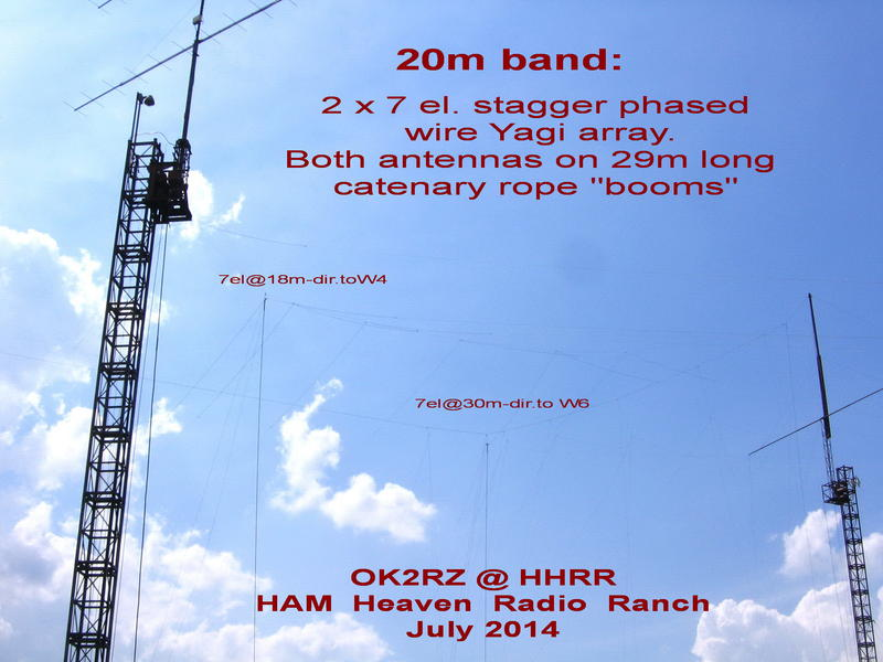QSL image for OK2RZ