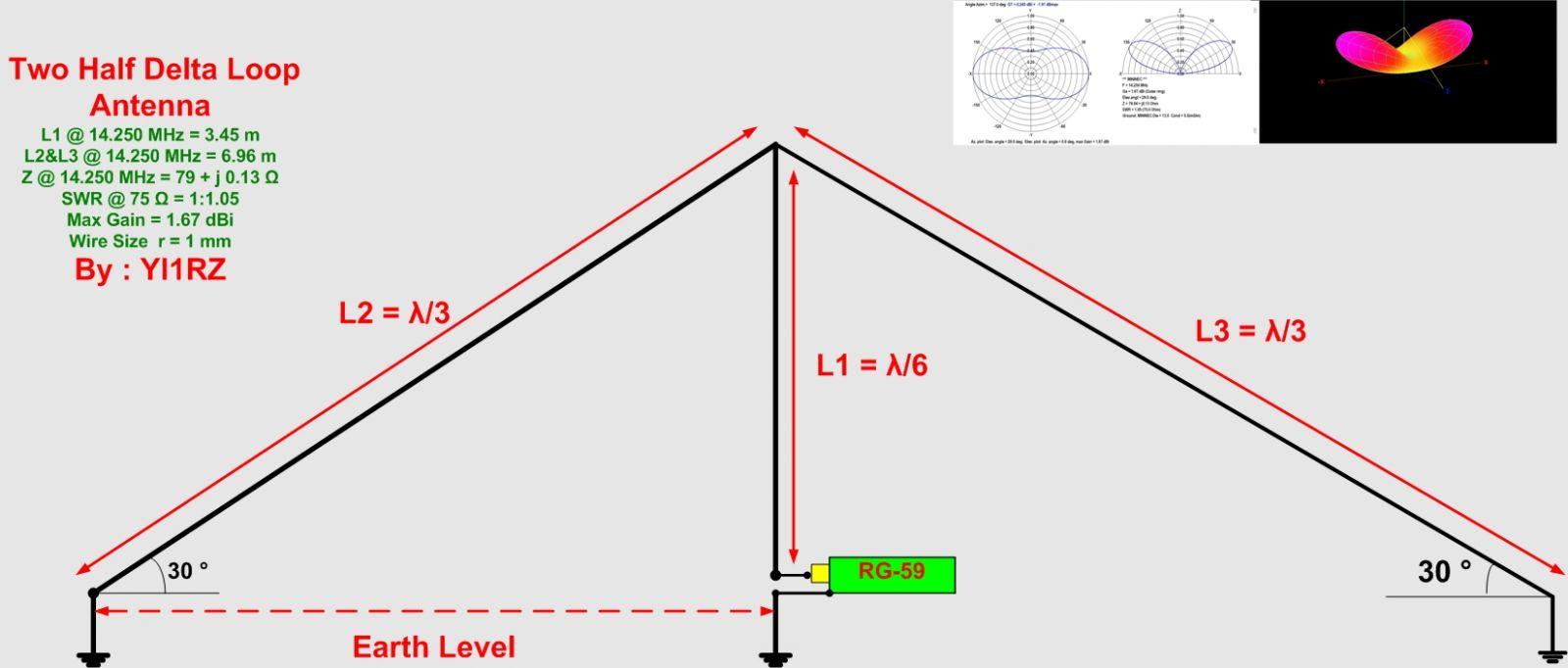 80m Inverted L Antenna